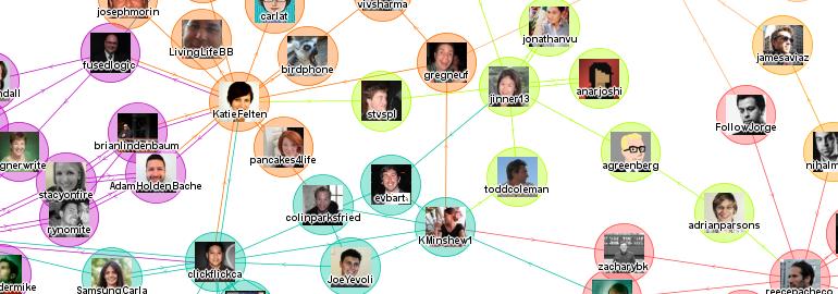 Обложка: Алгоритм, демонстрирующий круг знакомств человека для социальных сетей