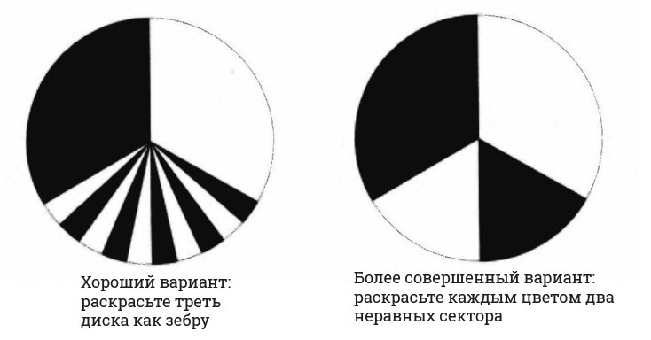Раскраска диска