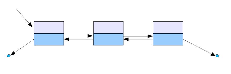 Обложка: Задача: написать код, удаляющий дубликаты из несортированного связного списка