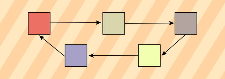 Обложка: Алгоритмы и структуры данных для начинающих: связный список