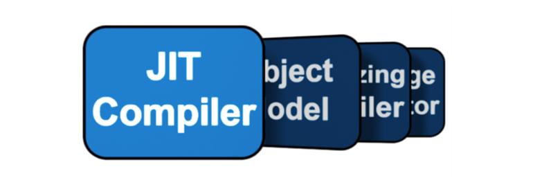 Обложка: Основы Just In Time компиляции, используемой в динамических языках, на примере программы на C