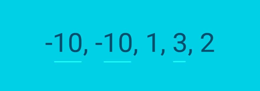 Обложка: Задача о максимальном произведении трех чисел массива