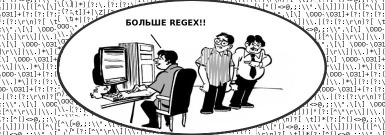 Обложка: Как проверять email адрес на валидность правильно