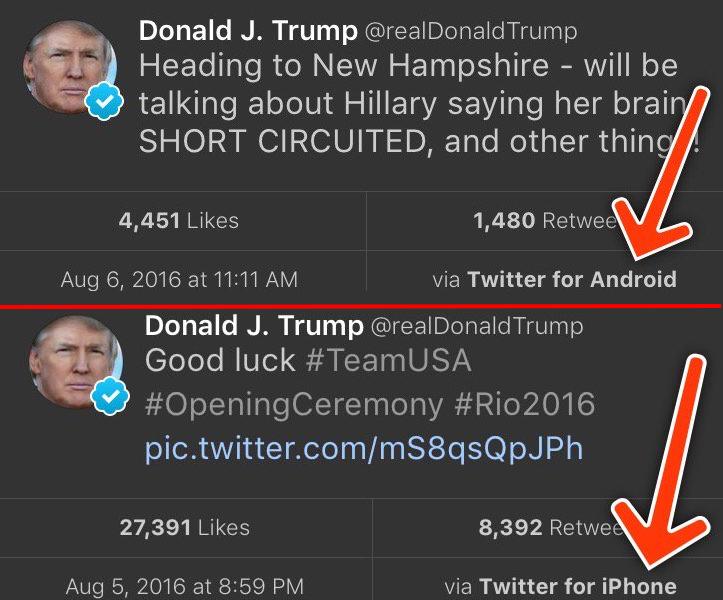 Твиты с Android и iPhone имеют совершенно разную направленность