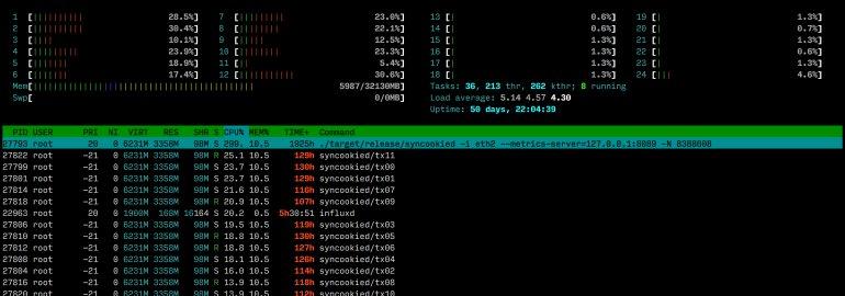 Обложка: Открыт код системы защиты от  DDoS атак Syncookied
