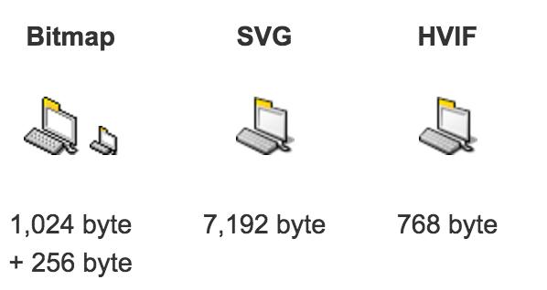 Размеры иконок в различных форматах