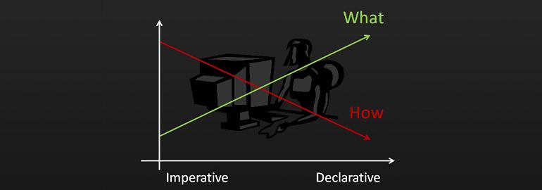 Обложка: Основные принципы программирования: императивное и декларативное программирование