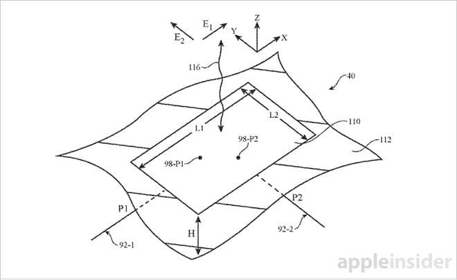 Apple WiFi Charging