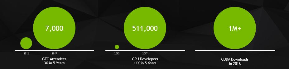GPU Cloud
