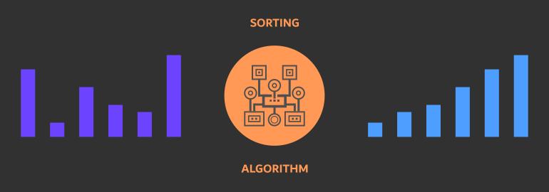 Обложка: Визуализации алгоритмов сортировки