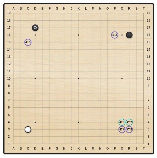 AlphaGo Teach