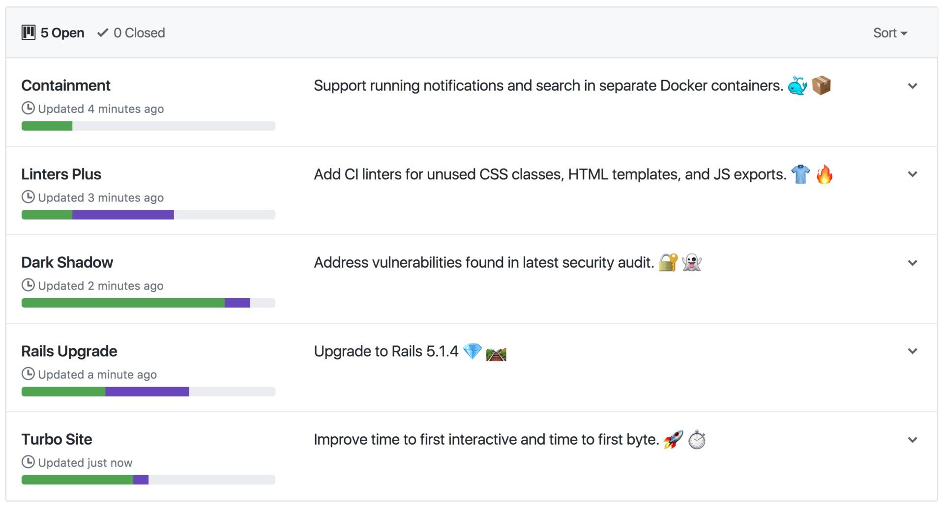 Прогресс бары под проектами в GitHub