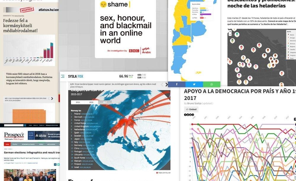 Интерактивные графики в Flourish