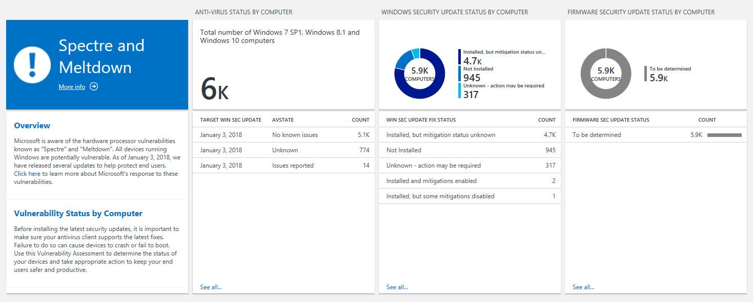 meltdown Windows Analytics