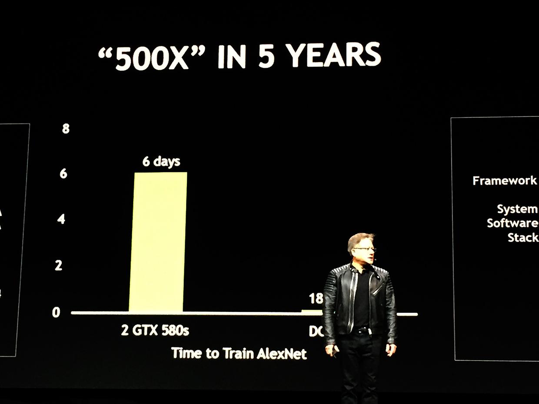 Nvidia presentation