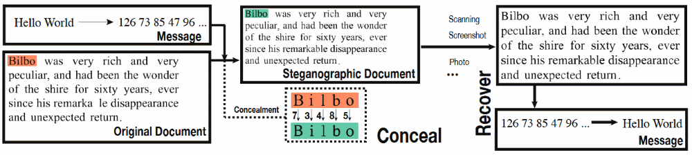 FrontCode алгоритм расшифровки