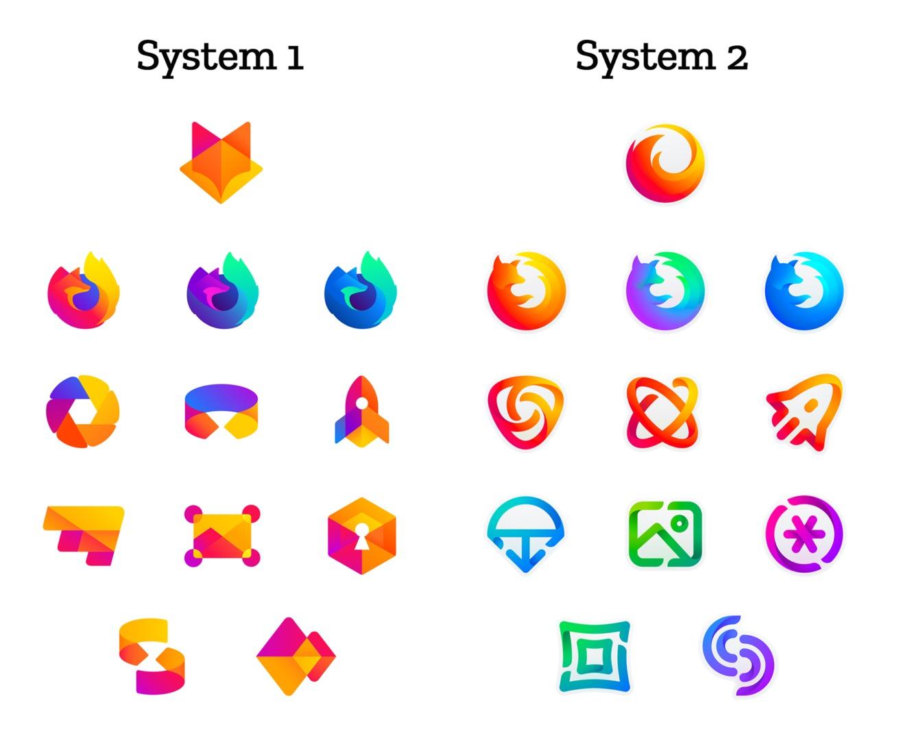 firefox logo systems