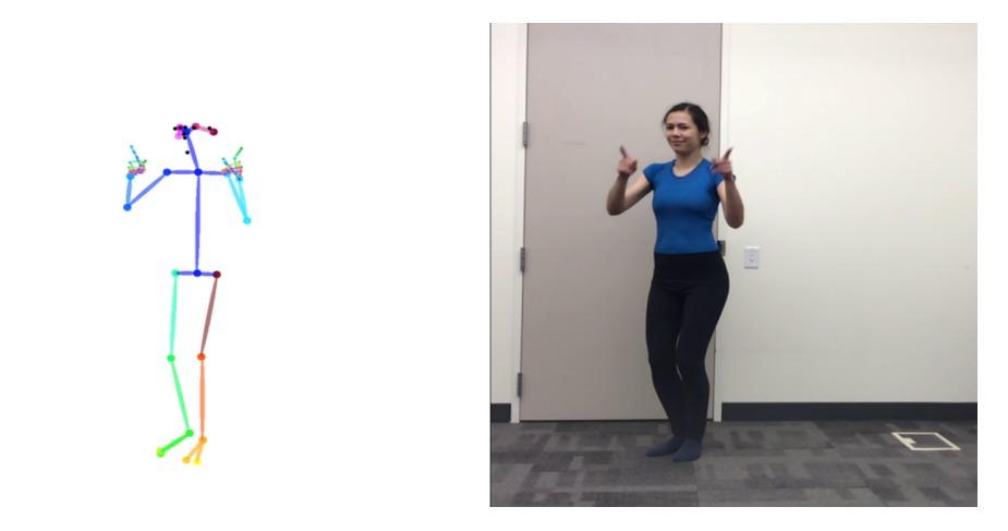 Нейросеть накладывает танцевальные движения на каркас тела