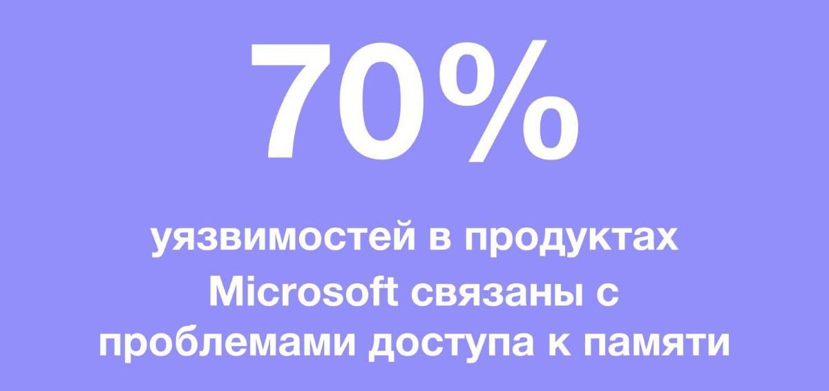 Уязвимости в Microsoft