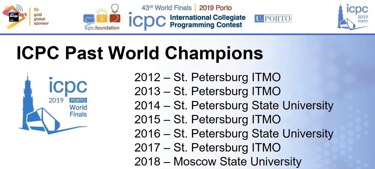 Результаты прошлых ICPC