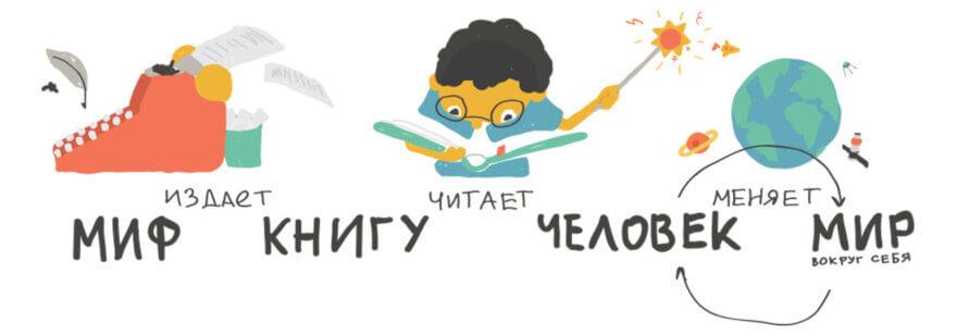 МИФ издательство