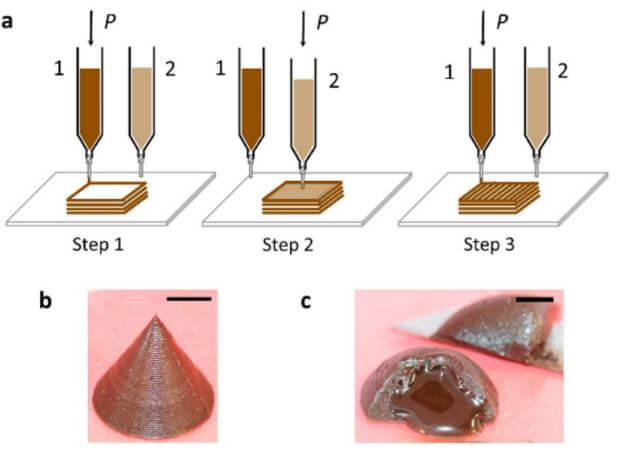 3D-печать шоколадом