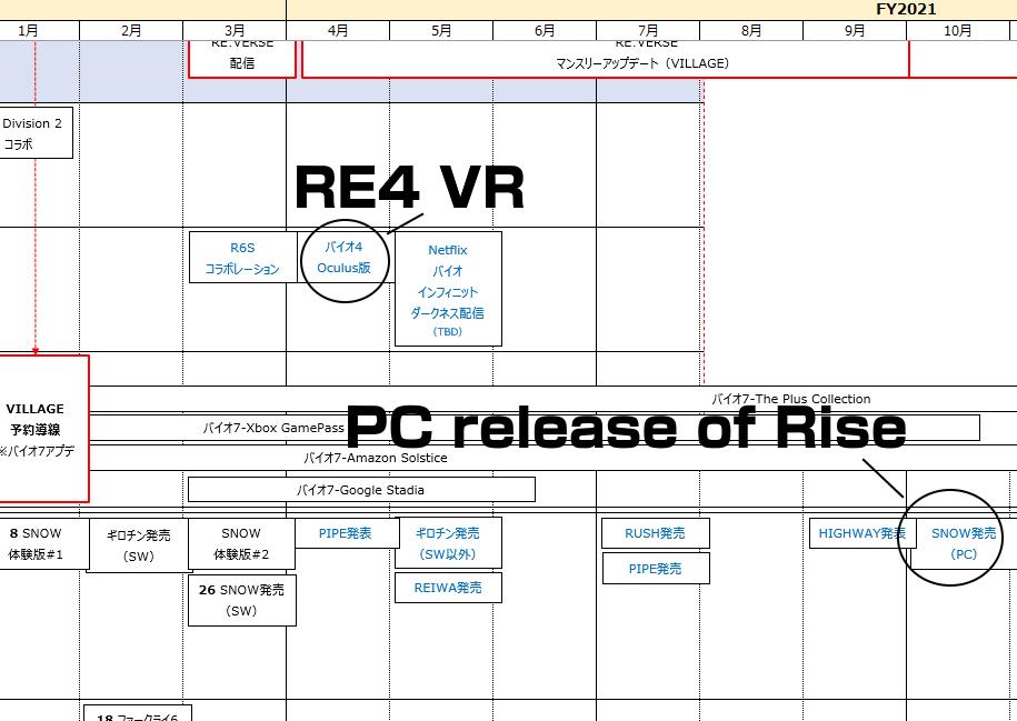 Планы Capcom, с упоминанием Resident Evil 4 VR
