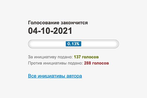 Результаты голосования за инициативу (137 голосов за, 288 голосов против)