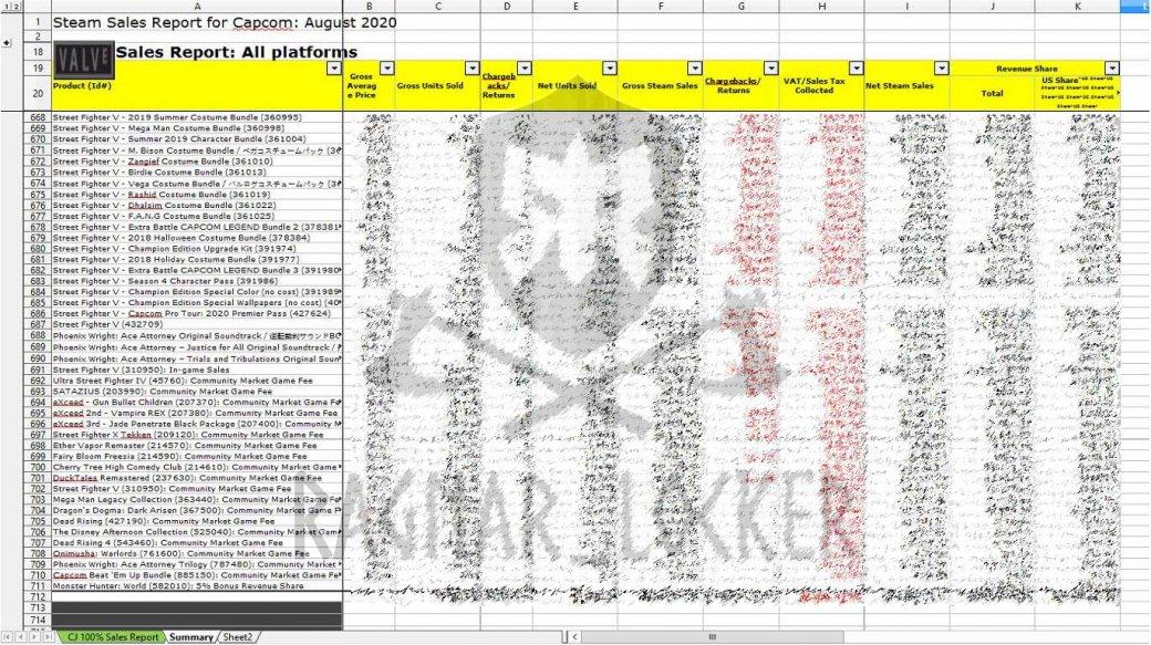 Картинка, доказывающая, что у хакеров есть доступ к данным Capcom
