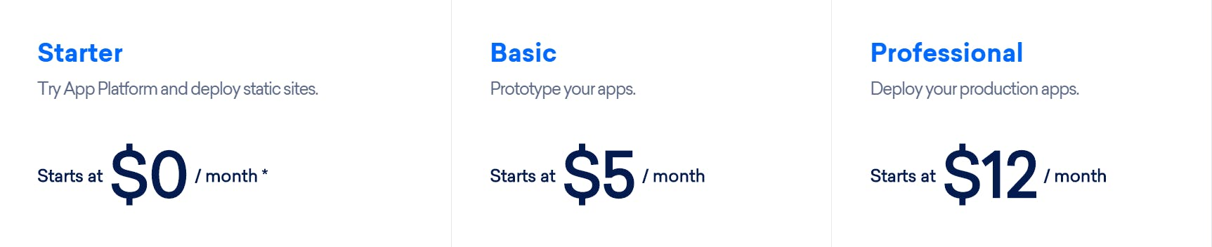App Platform prices