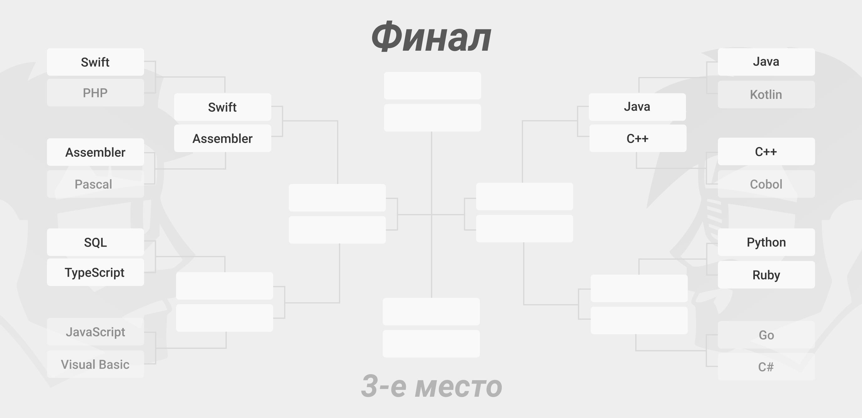 турнирная таблица битвы языков 2020