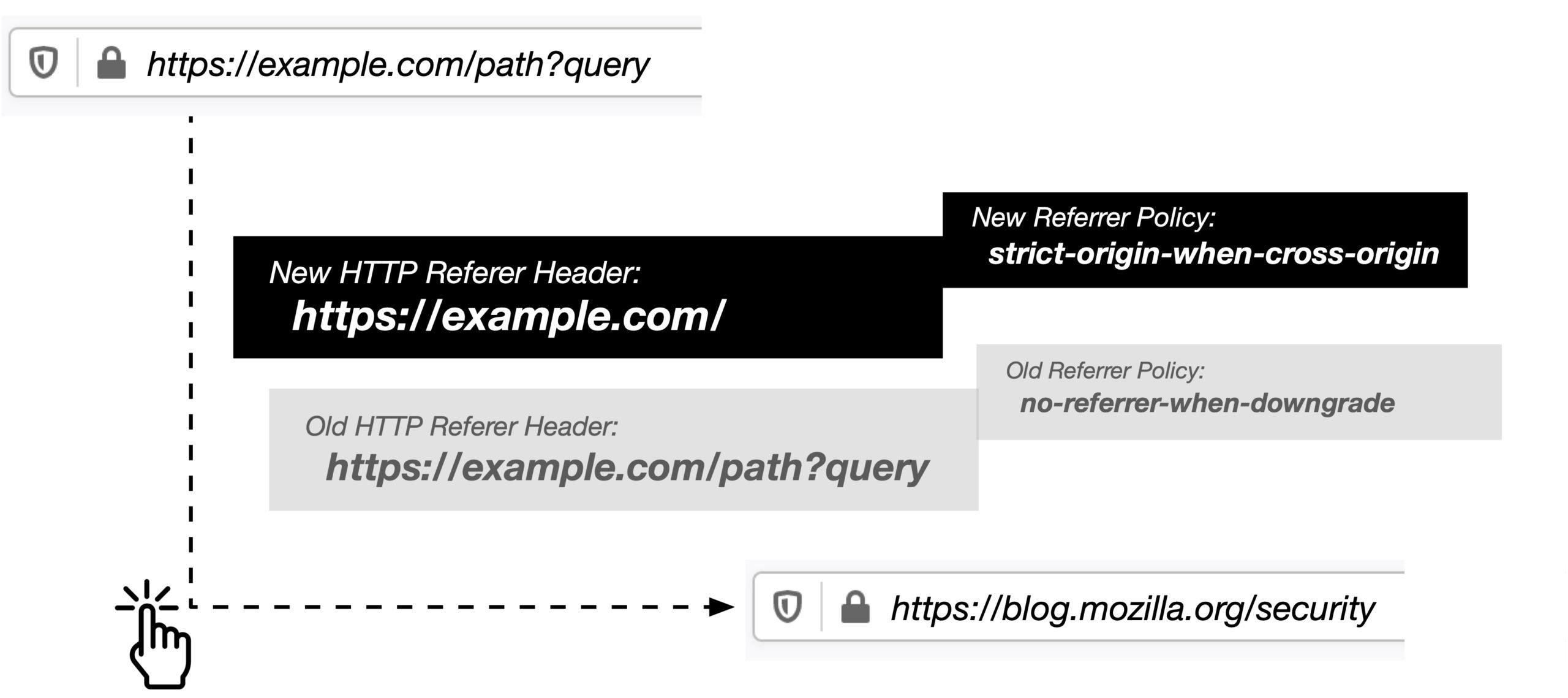 Схема HTTP Referer в Firefox